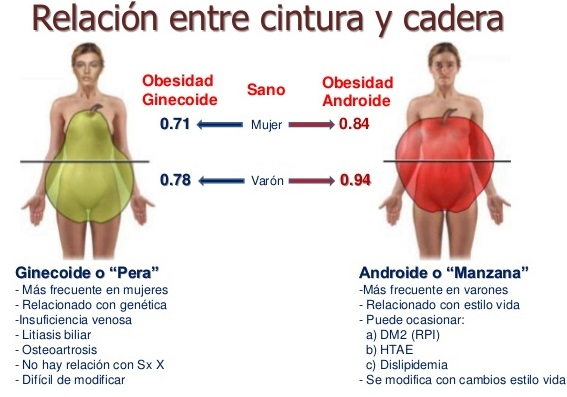 norma-oficial-mexicana-para-el-tratamiento-integral-del-sobrepeso-y-obesidad-13-638